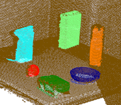 3D map of object candidates